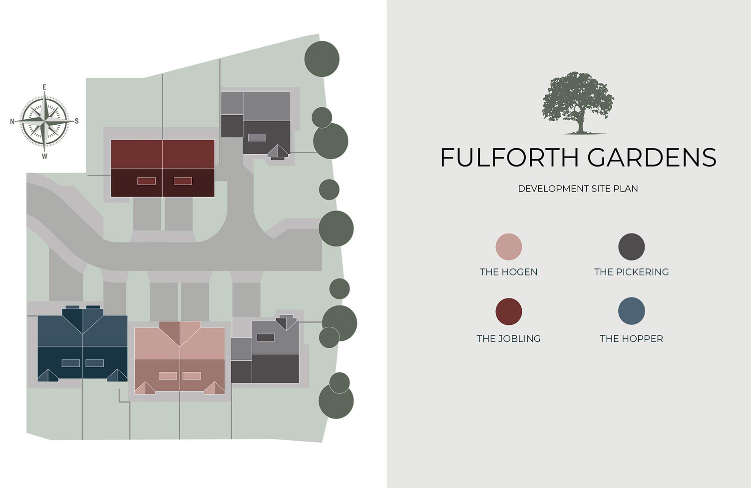 Fulforth Gardens Site Map